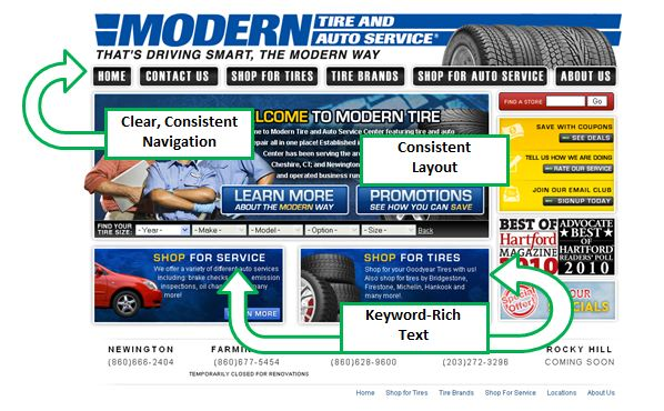 Not All Automotive Websites Are Created Equal